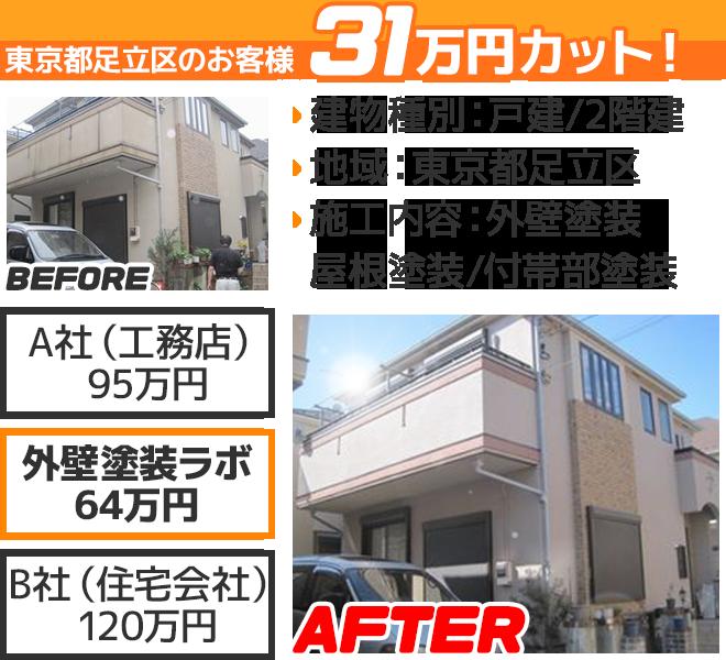 東京都足立区の外壁塗装ラボの相見積もり価格の比較