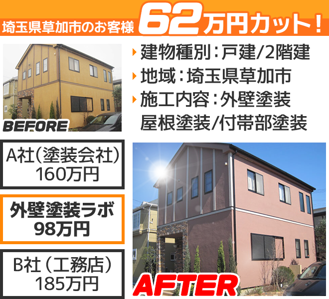 埼玉県草加市の外壁塗装ラボの相見積もり価格の比較