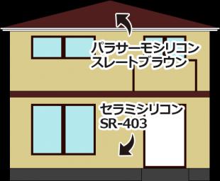 東京都足立区佐野の外壁塗装の施工事例