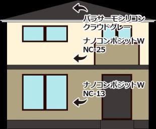 東京都足立区の外壁塗装・屋根塗装の施工事例(20140059)
