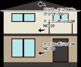 東京都足立区の外壁塗装・屋根塗装の施工事例(20140060)