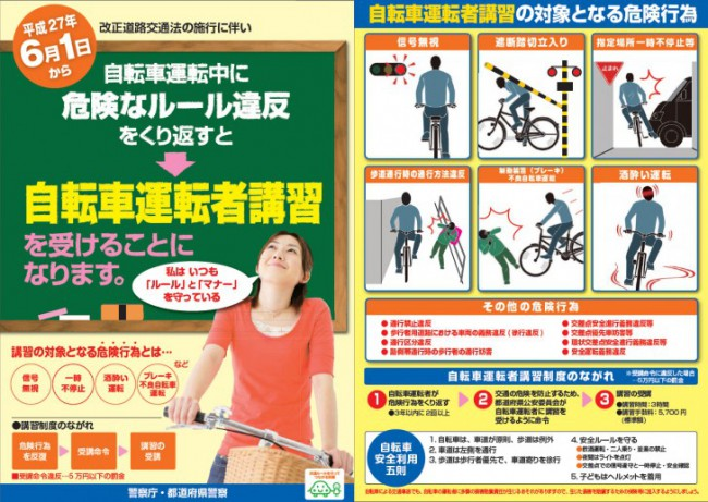 道路交通法の改正に伴う自転車の交通違反