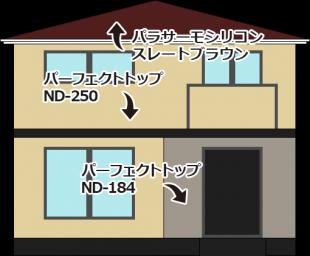 東京都足立区六木の外壁塗装・屋根塗装工事の施工事例(20150066)