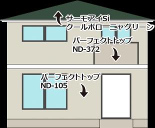 埼玉県草加市の外壁塗装・屋根塗装工事の施工事例(20160049)