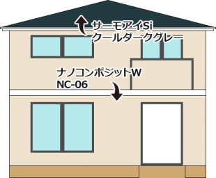 東京都足立区中央本町の外壁塗装・屋根塗装工事の施工事例
