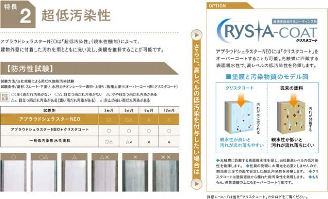 アプラウドシェラスターNEOは、超低汚染性塗料